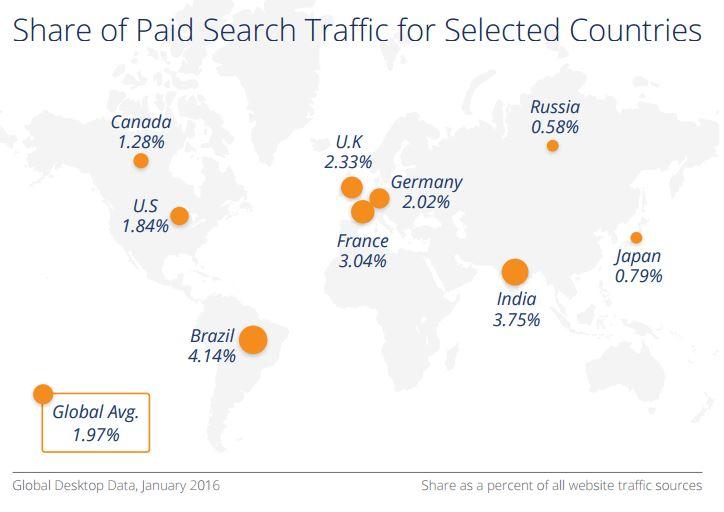 online-marketing-global
