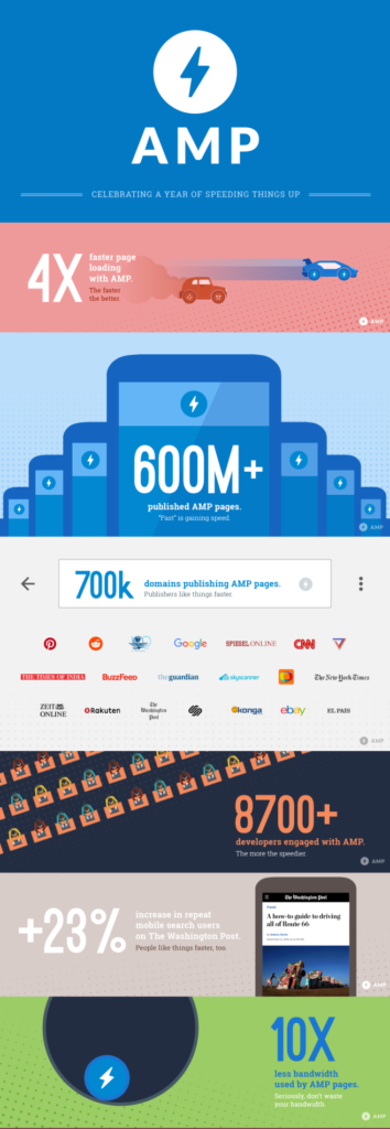 amp-mobile-web